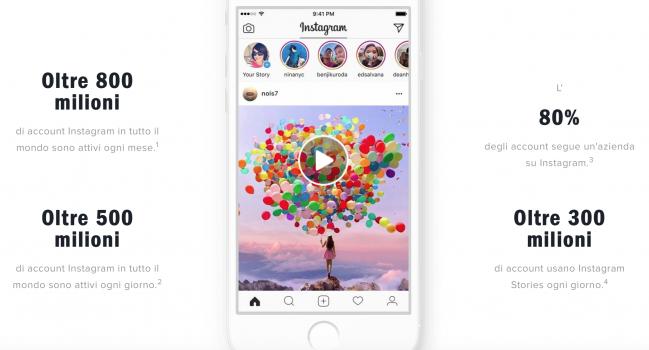 Guida minima alle Instagram Campaigns